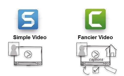 Логотип Snagit с изображением линий простого видео с переключателем веб-камеры. Логотип Camtasia с более привлекательным видео и веб-камерой PIP, анимацией, викторинами, надписями и многим другим